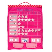 Pink Star Chart